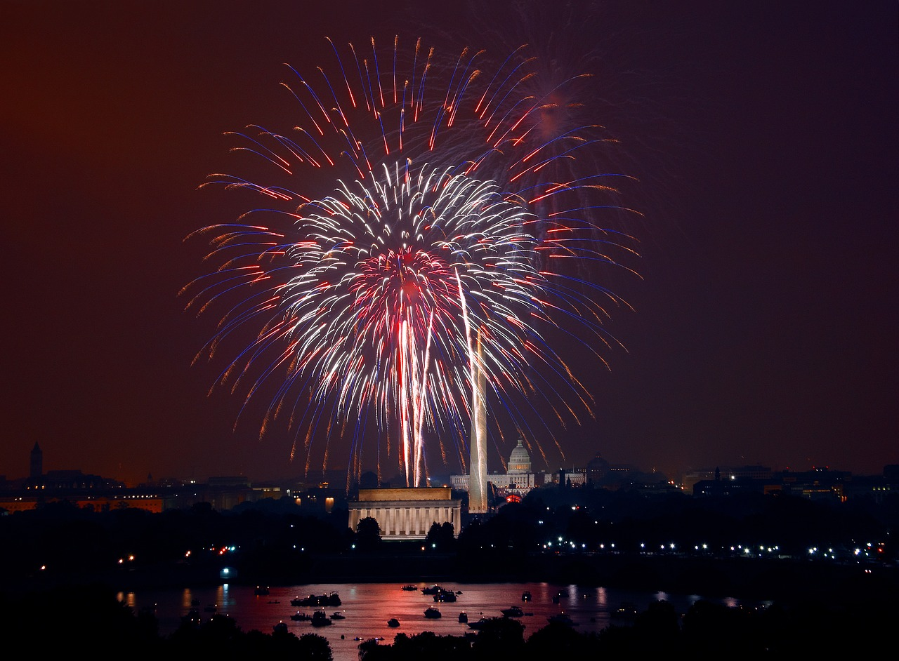 Incident Management Software Fourth of July